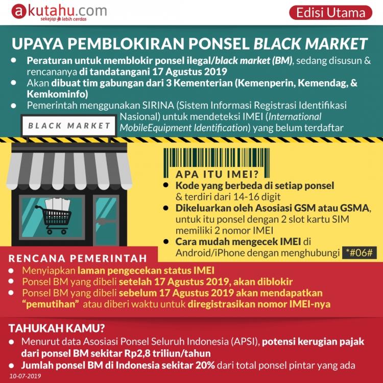 Upaya Pemblokiran Ponsel Black Market