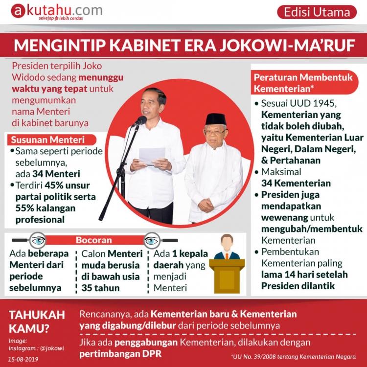 Mengintip Kabinet Era Jokowi-Ma'ruf