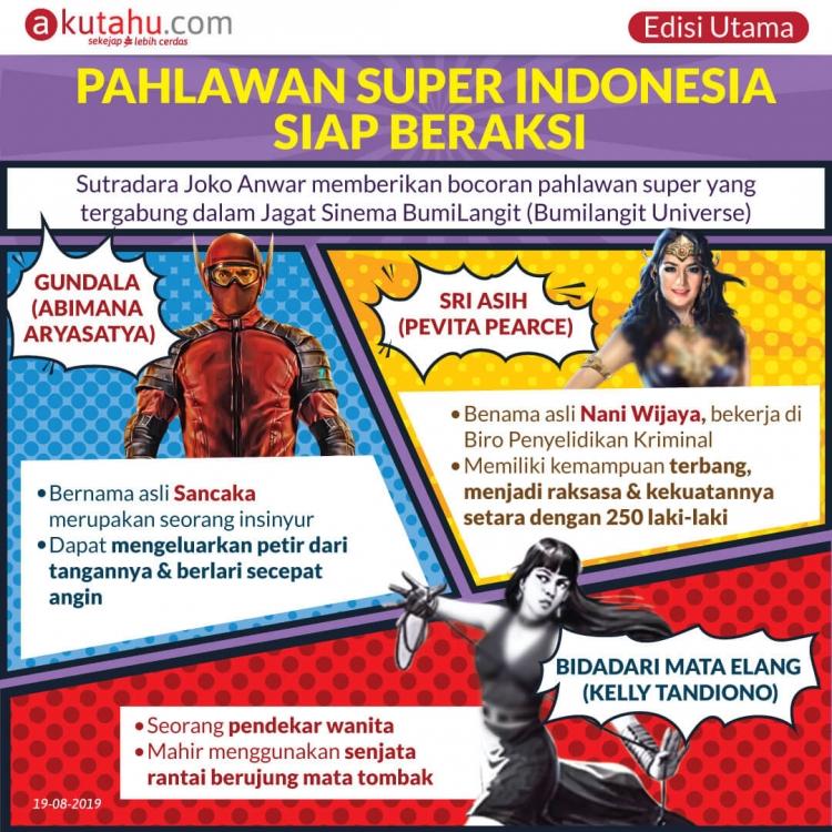 Pahlawan Super Indonesia Siap Beraksi