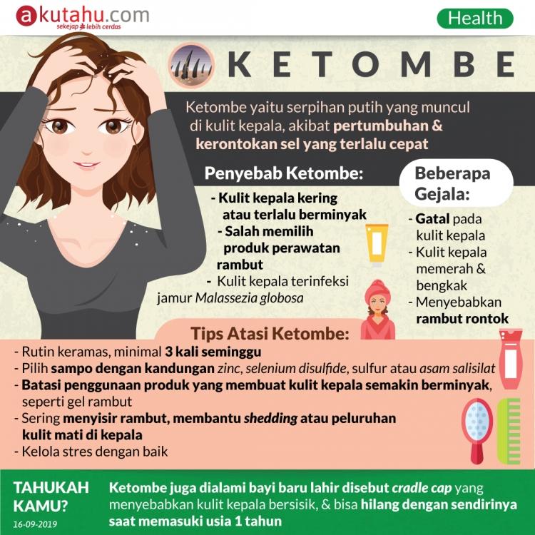 Ketombe