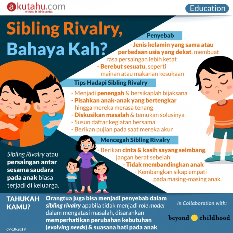 Sibling Rivalry, Bahaya Kah?