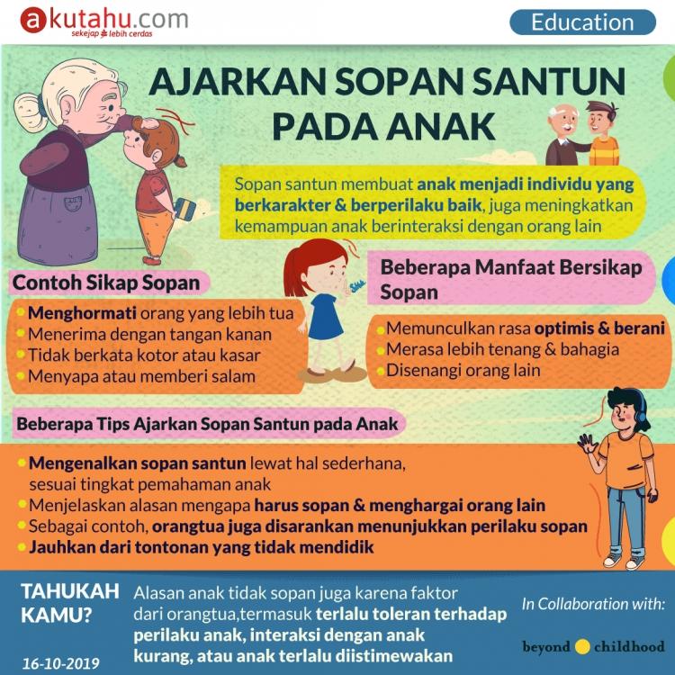 Ajarkan Sopan Santun Pada Anak