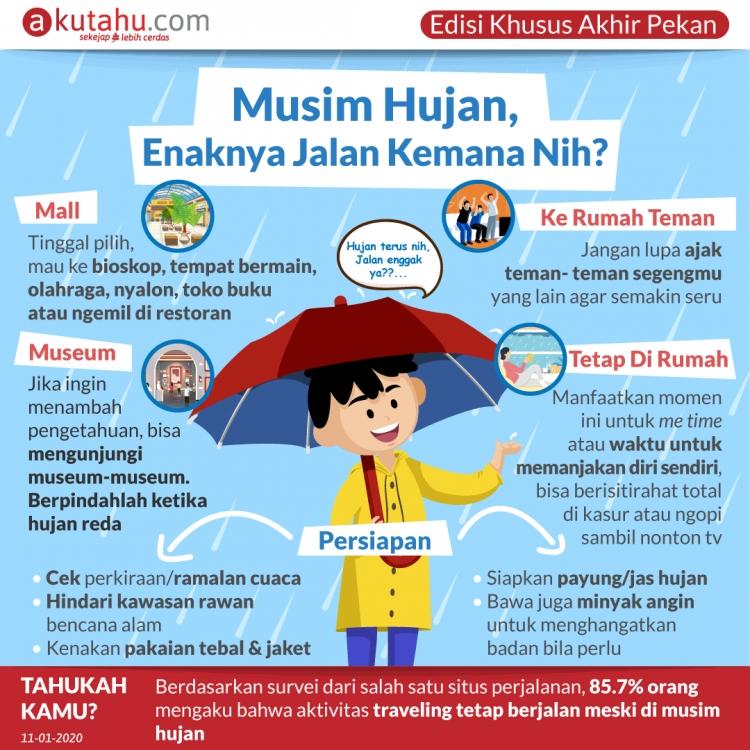 Musim Hujan, Enaknya Jalan Kemana Nih?