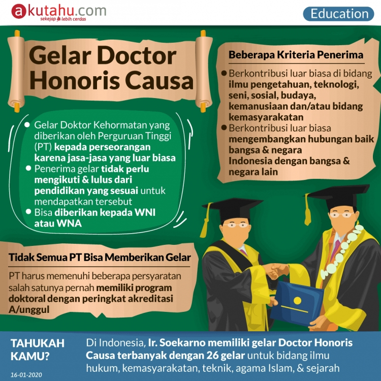 Gelar Doctor Honoris Causa