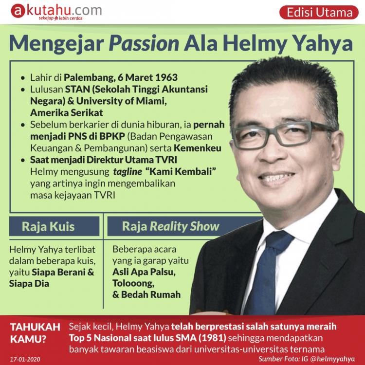 Mengejar Passion Ala Helmy Yahya