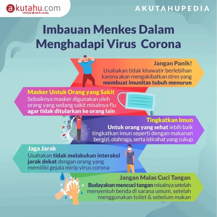 Himbauan Menkes Dalam Menghadapi Virus Corona