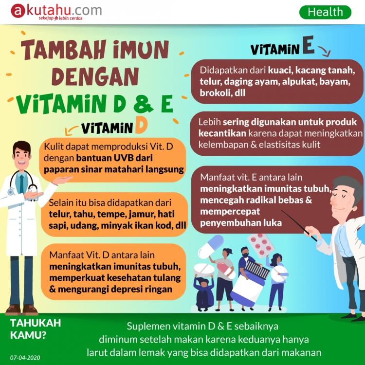 Tambah Imun Dengan Vitamin D & E