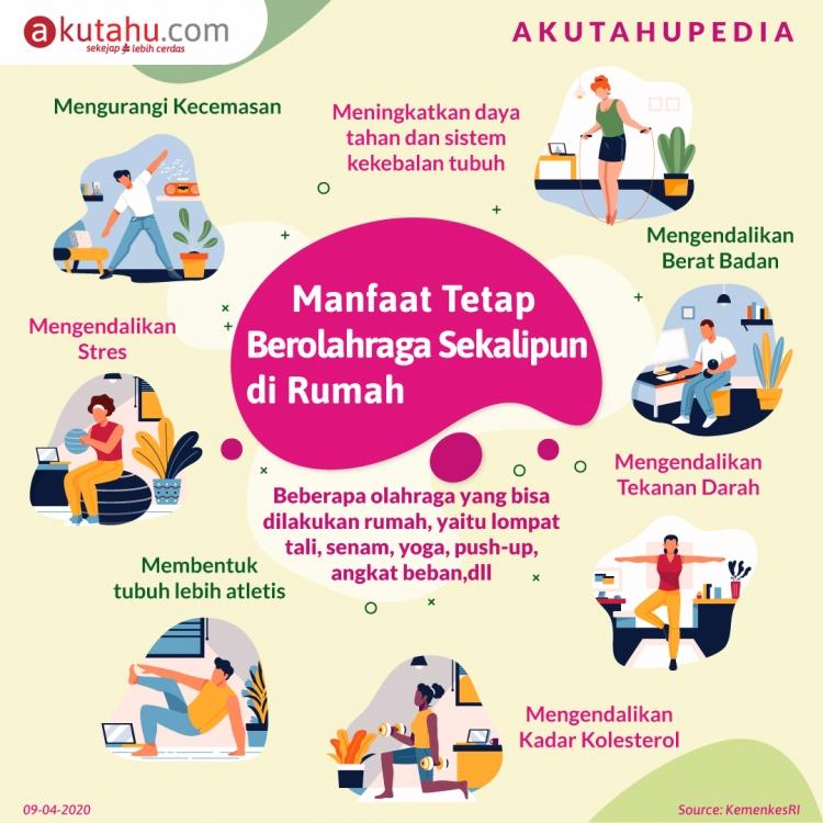 Manfaat Tetap Berolahraga Sekalipun Di rumah
