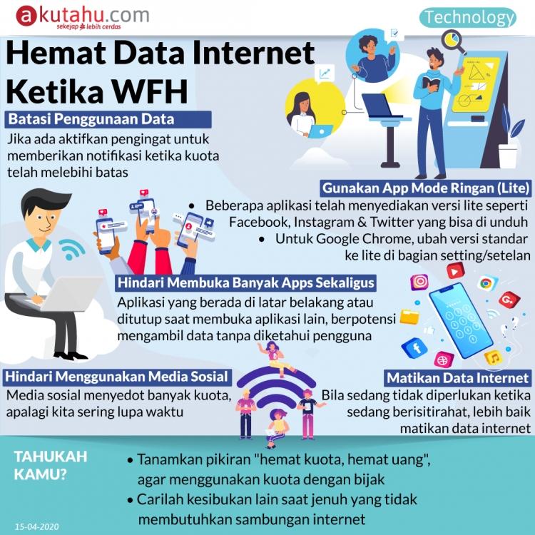 Hemat Data Internet Ketika WFH