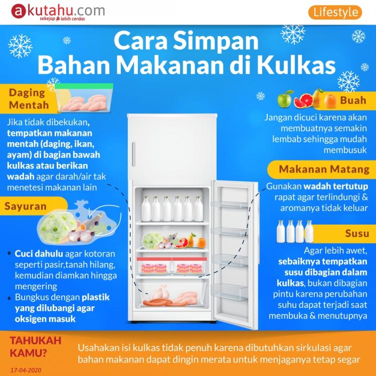 Cara Simpan Bahan Makanan di Kulkas