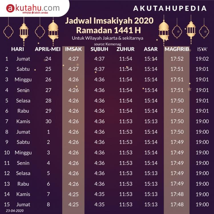 Jadwal Imsakiyah 2020 Ramadan 1441 H