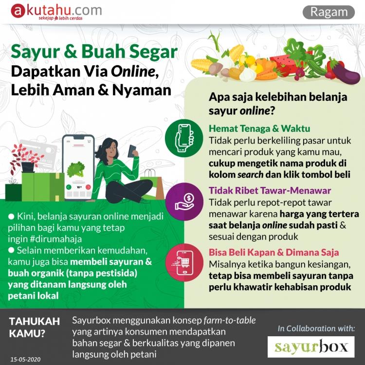 Sayur & Buah Segar Dapatkan Via Online, Lebih Aman & Nyaman