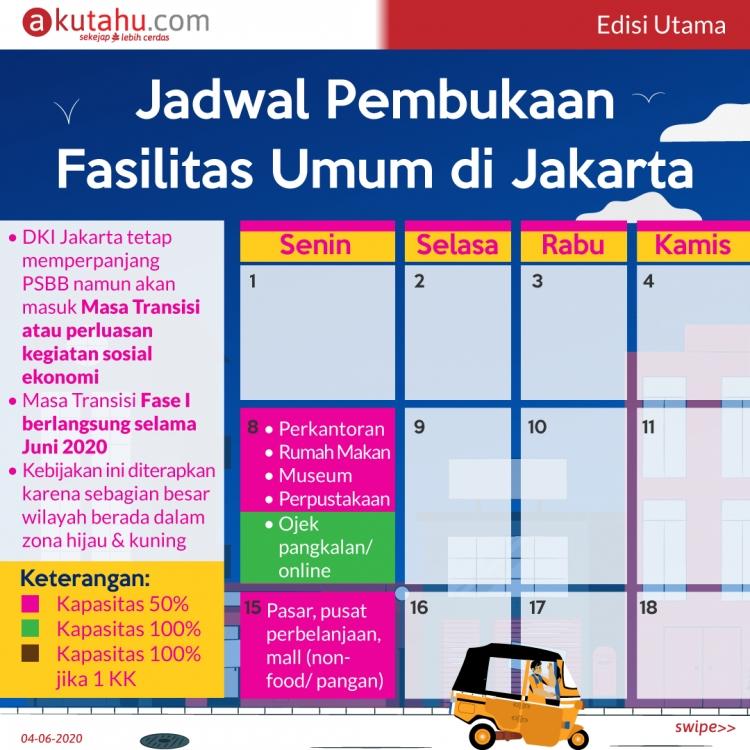 Jadwal Pembukaan Fasilitas Umum di Jakarta