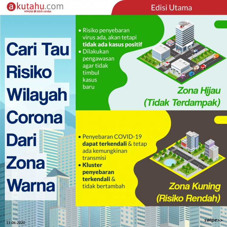 Cari Tau Risiko Wilayah Corona Dari Zona Warna