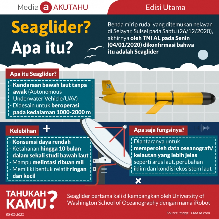 Seaglider? Apa itu?