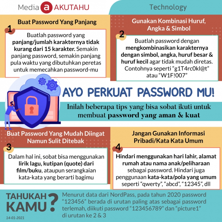 Ayo Perkuat Password Mu!