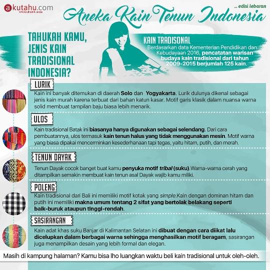 Aneka Kain Tenun Indonesia
