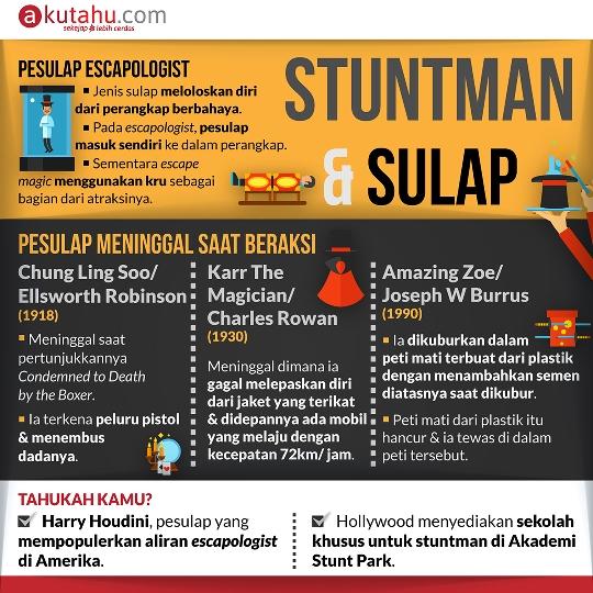 Stuntman & Sulap