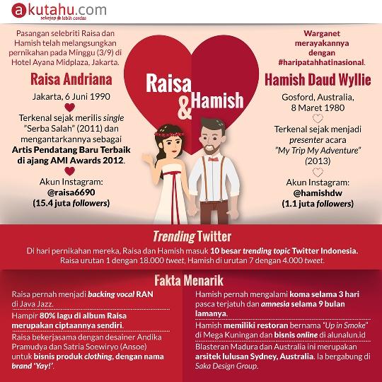 Raisa & Hamish