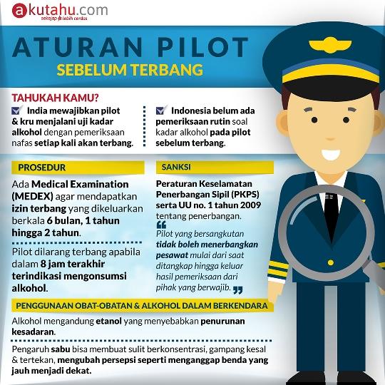 Aturan Pilot Sebelum Terbang