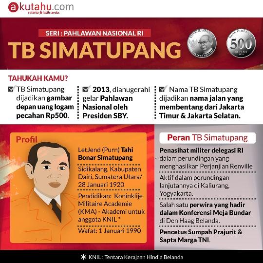 TB Simatupang (seri pahlawan nasional)