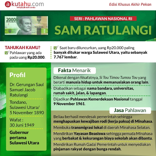 Sam Ratulangi (seri pahlawan nasional)