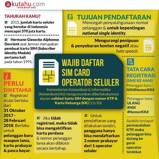 Wajib Daftar SIM Card Operator Seluler