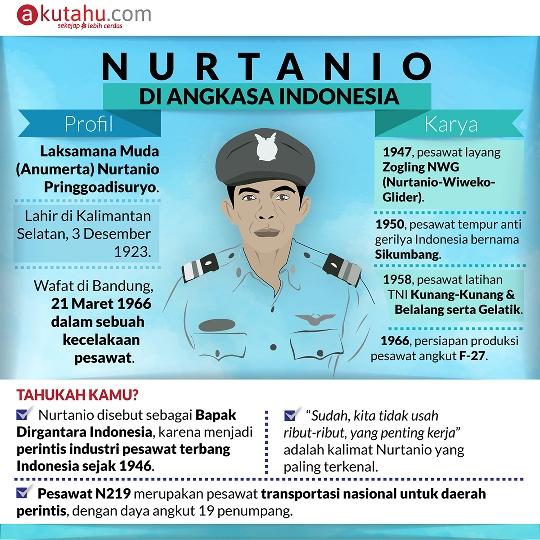 Nurtanio di Angkasa Indonesia