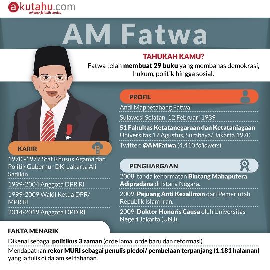 AM Fatwa