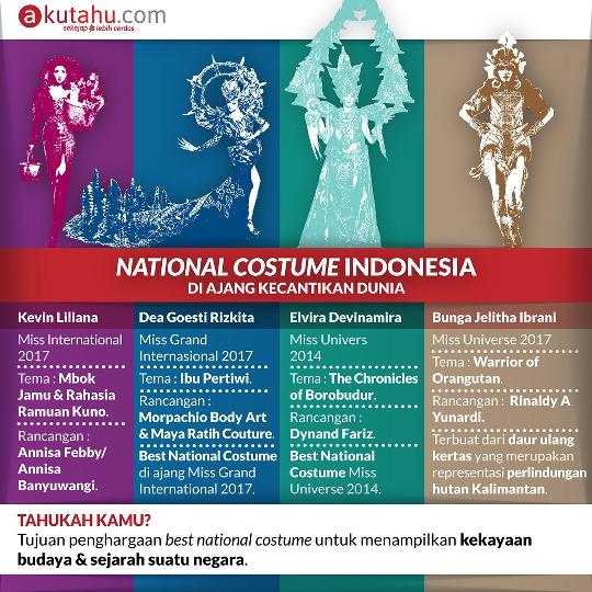 National Costume Indonesia