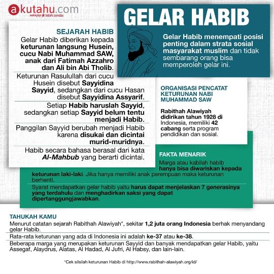 Gelar Habib