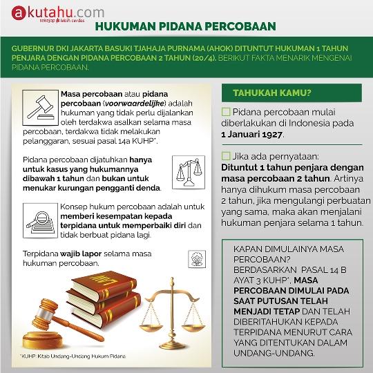 Hukum Pidana Percobaan