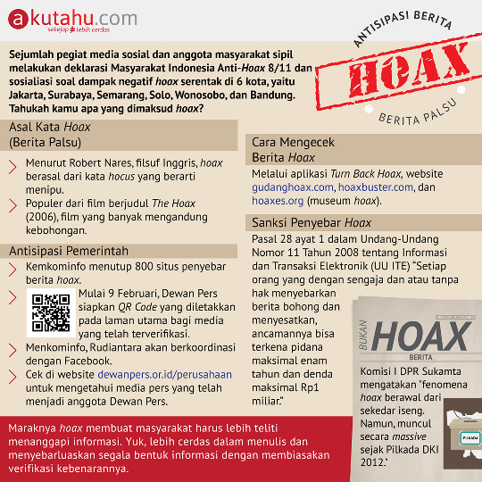 Antisipasi Berita HOAX