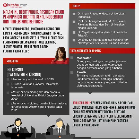 Malam Ini Debat Publik, Pasangan Calon Pemimpin DKI Jakarta. Kenali Moderator dan Panelis yang Bertugas