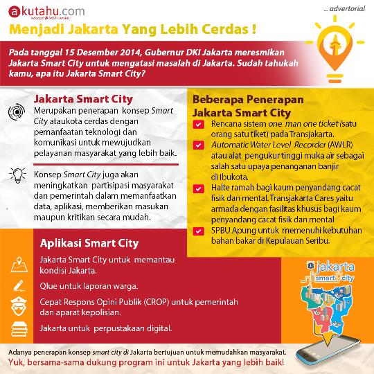 Menjadi Jakarta Yang Lebih Cerdas
