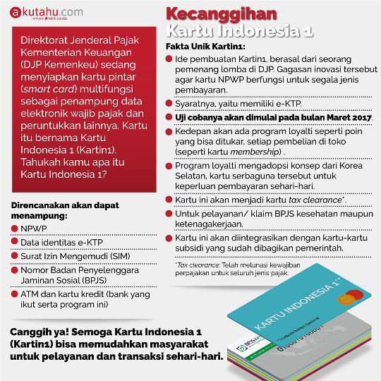 Kecanggihan Kartu Indonesia 1