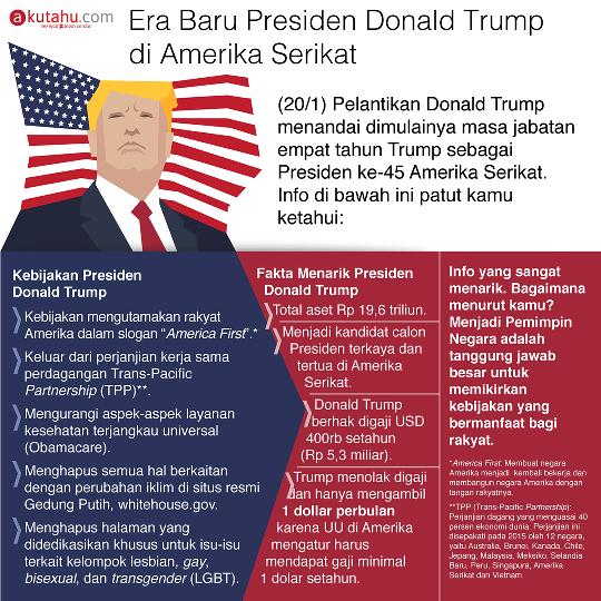 Era Baru Presiden Donald Trump di Amerika Serikat