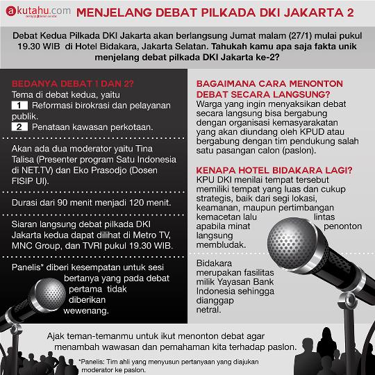 Menjelang Debat Pilkada DKI Jakarta 2