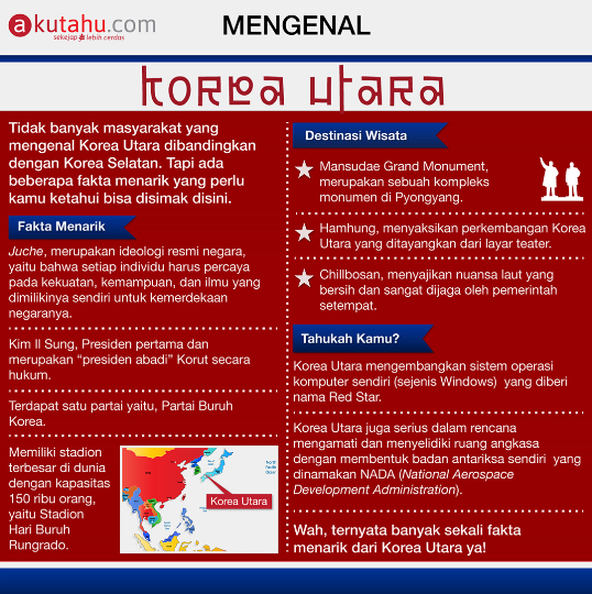 Mengenal Korea Utara
