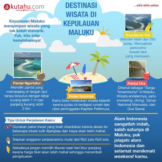 Destinasi Wisata di Kepulauan Maluku