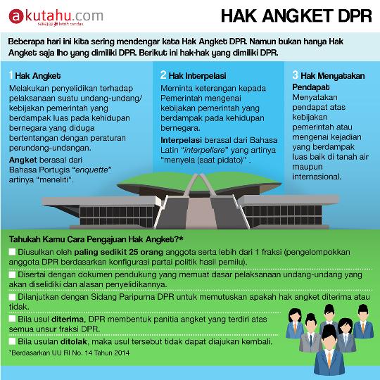 Hak Angket DPR