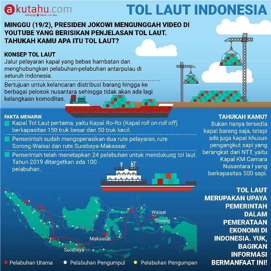 Tol Laut Indonesia