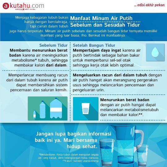 Manfaat Minum Air putih sesudah dan sebelum tidur