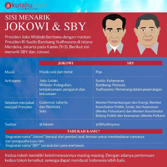 Sisi Menarik Jokowi & SBY