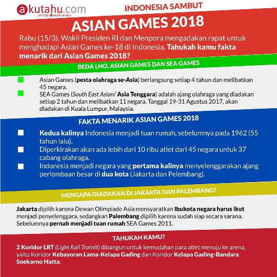 Indonesia Sambut Asian Games 2018