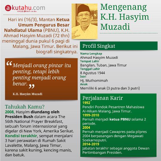 Mengenang K.H Hasyim Muzadi