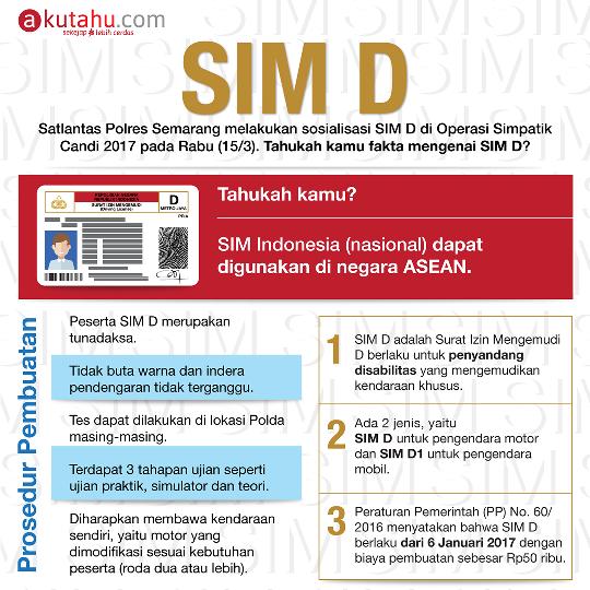SIM D