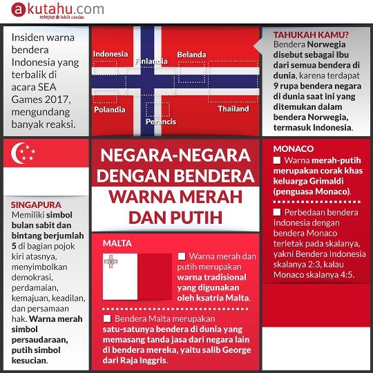 Negara-Negara dengan Bendera Warna Putih