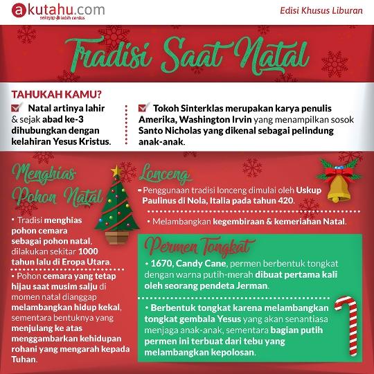Tradisi Saat Natal