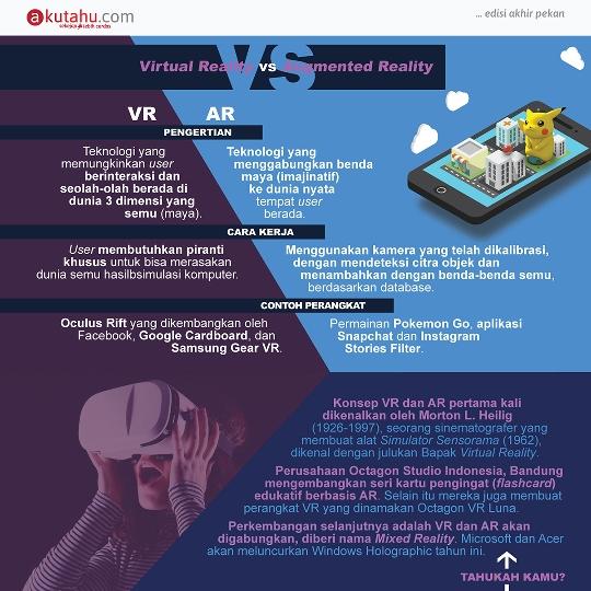 Virtual Reality x Augmented Reality